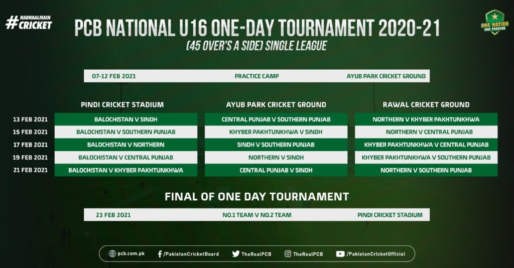 U16 National One-Day Tournament announced 1